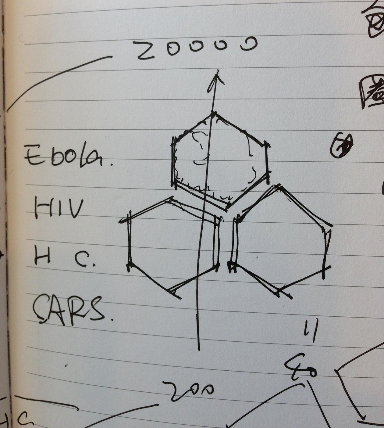 ebola-hiv