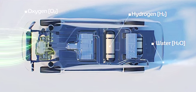 toyota_fuel-cell