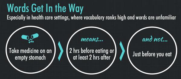 words-get-in-the-way