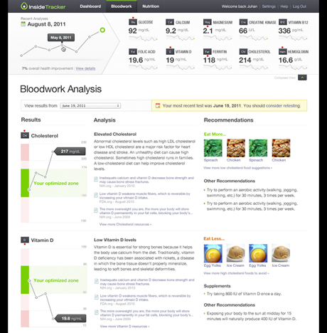 The SegPlan Web app provides targeted recommendations based on blood analysis.