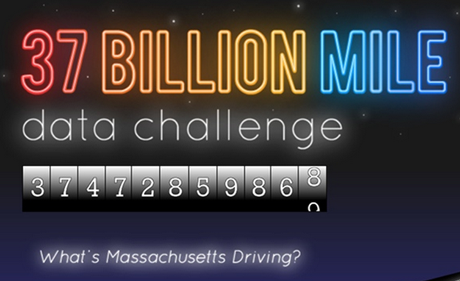 37 Million Mile Data Challenge