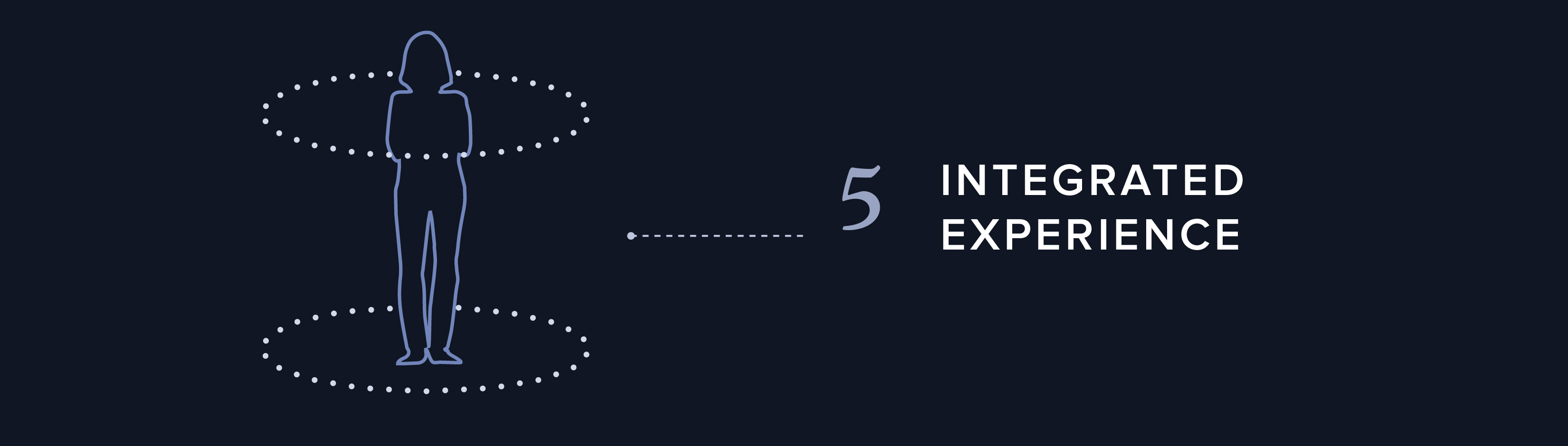 Integrated_Experience