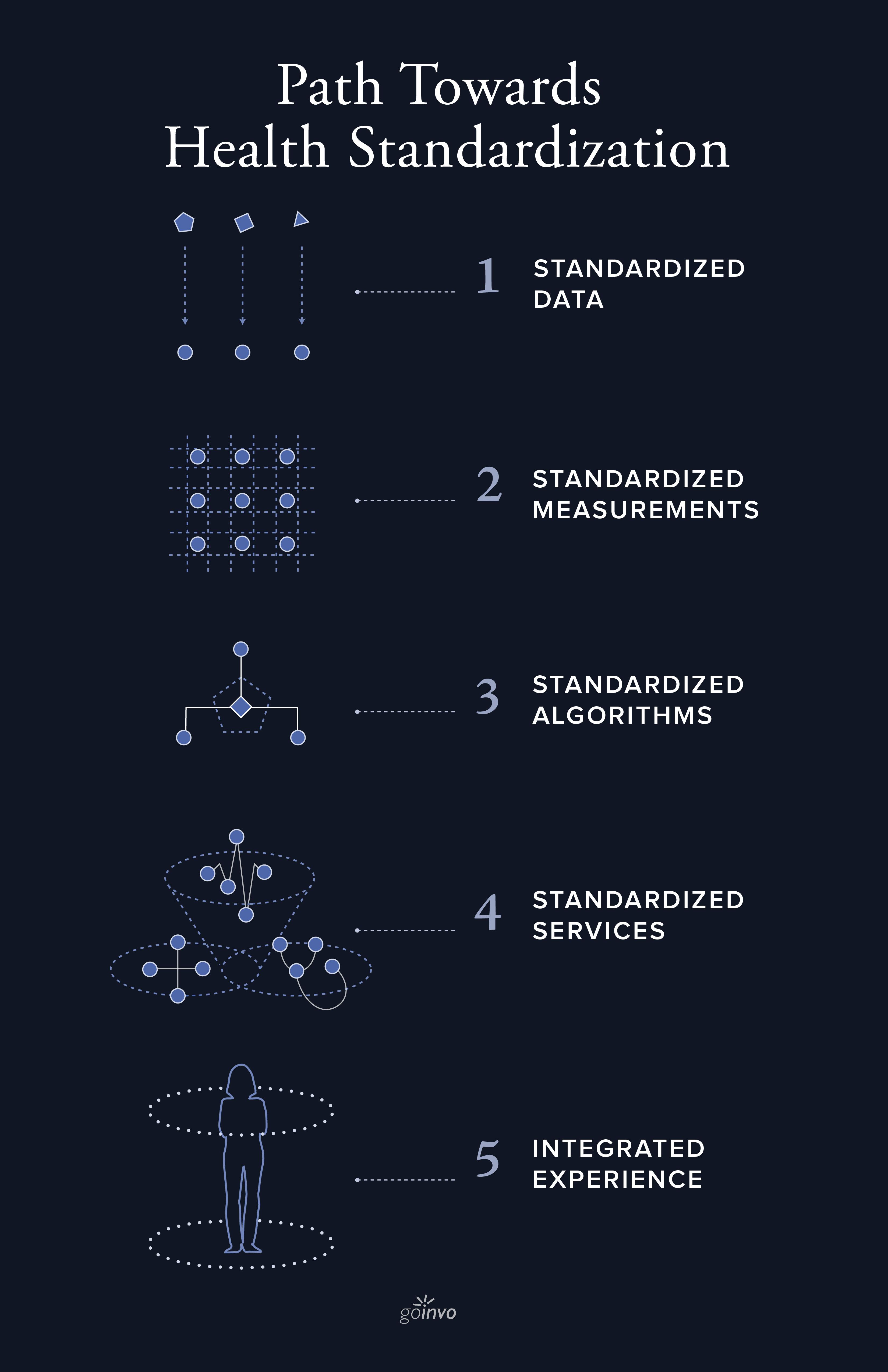 Standard_Health_Data