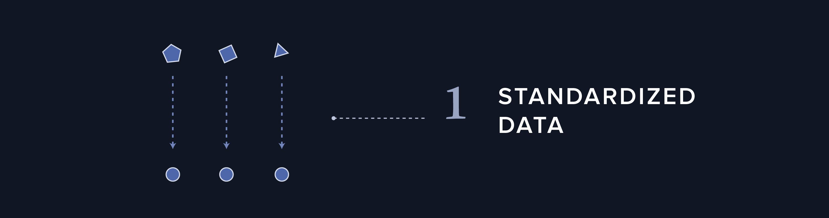 Standardized_Data