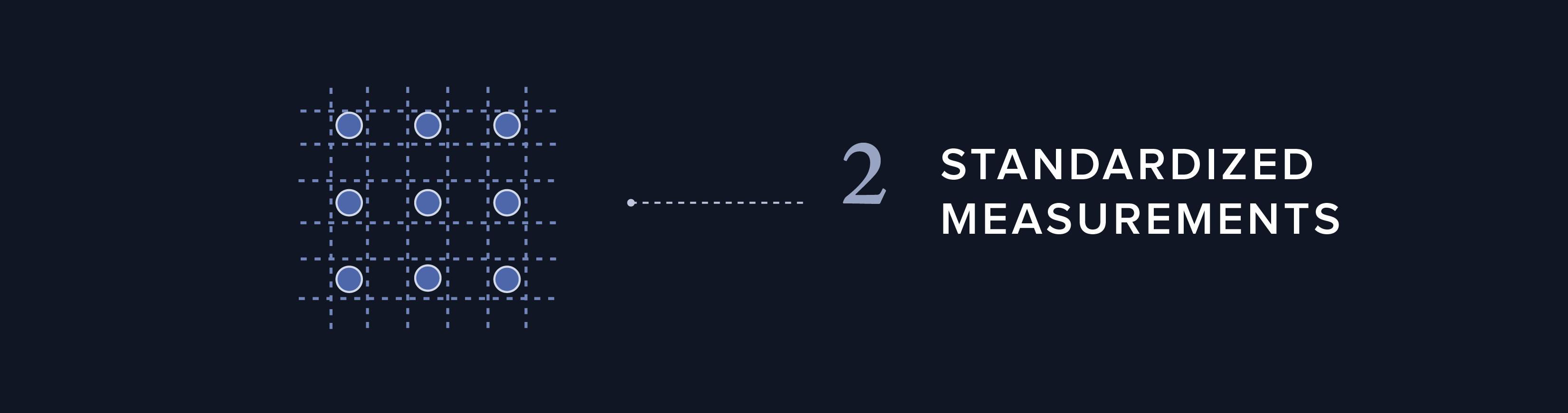 Standardized_Measurements