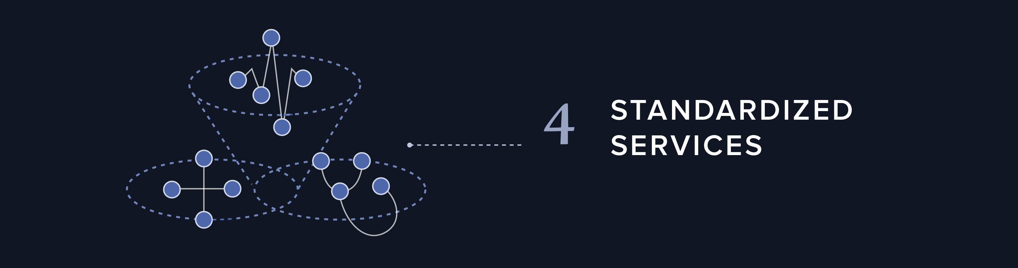 Standardized_Services